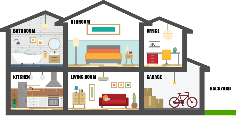 residential house outlining the recyclable materials in your house